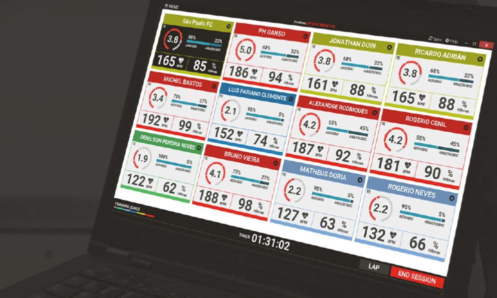 Monitoring Sport Lite