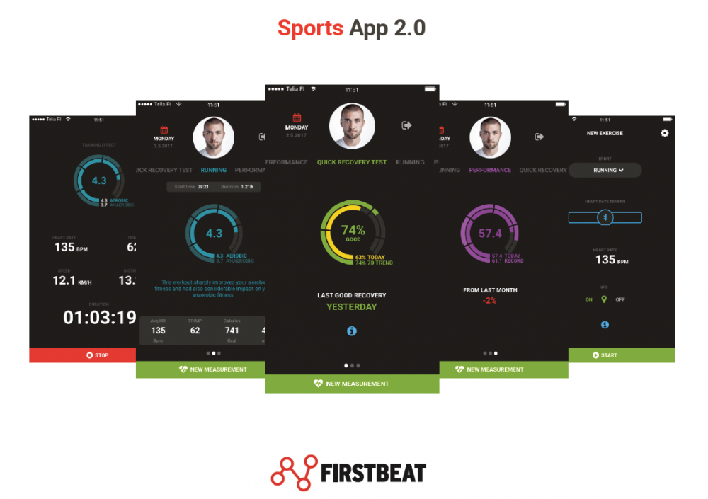 Sports app 2.0 cover