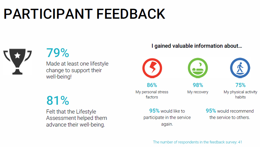 feedback group EN