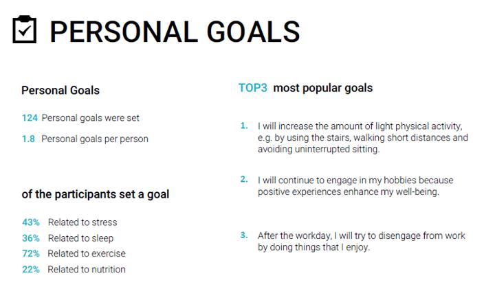 goals group EN